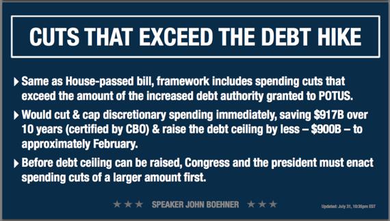 Boehner PowerPoint